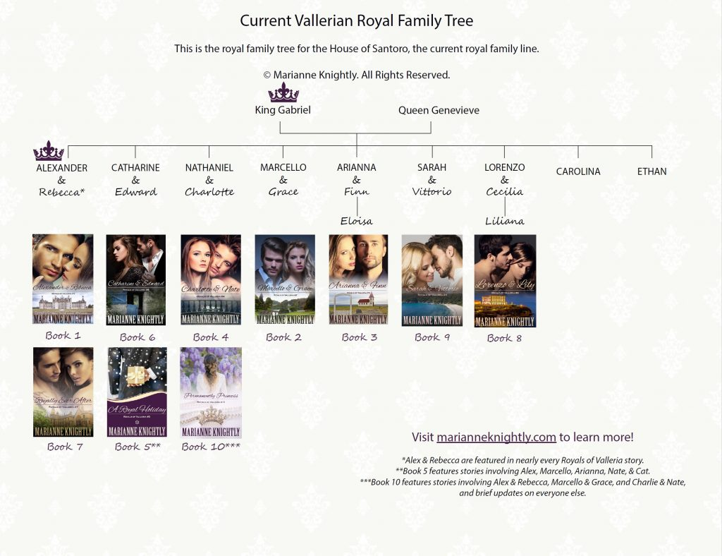 Vallerian Royal Family Tree (Copyright Marianne Knightly. All Rights Reserved.)