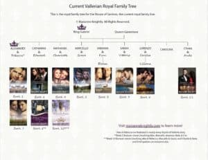 Current Royal Family Tree (Marianne Knightly's Valleria)